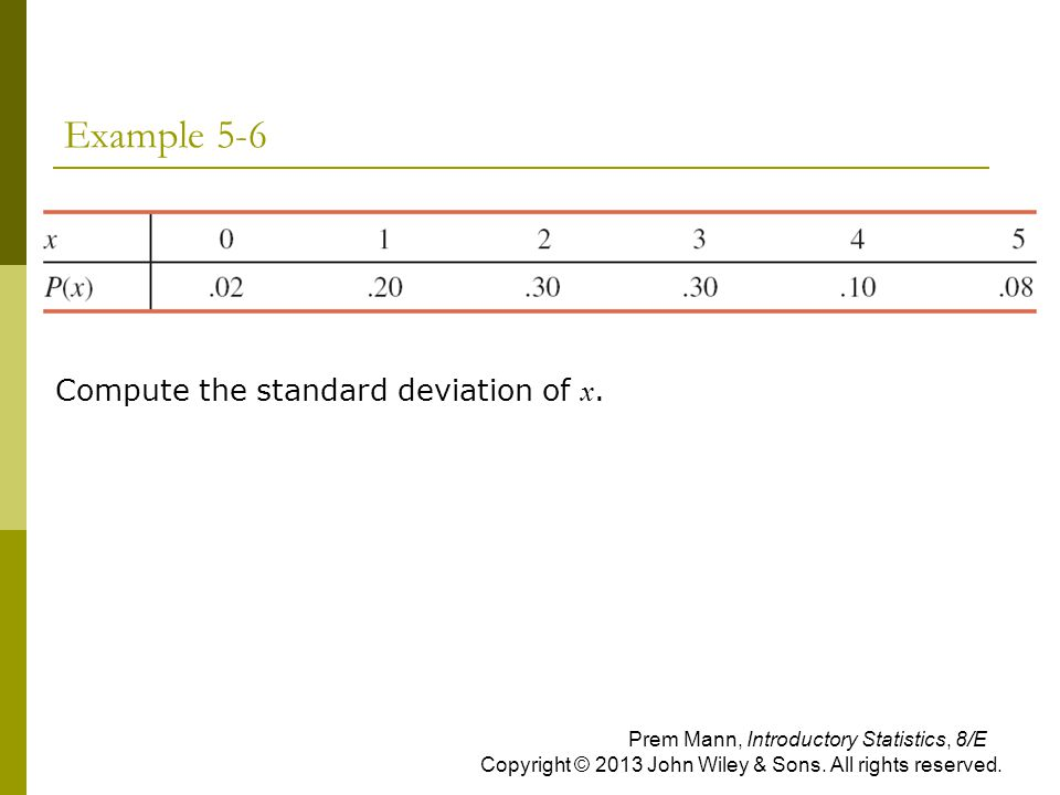 Example 5-6 Compute the standard deviation of x.