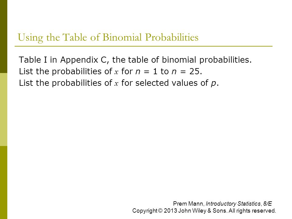 Using the Table of Binomial Probabilities