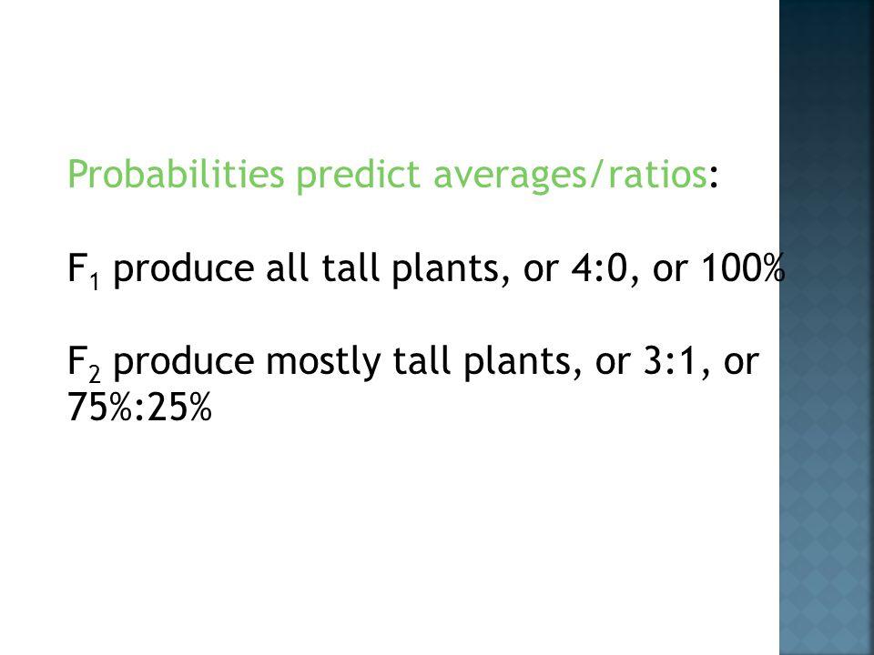 Probabilities predict averages/ratios: