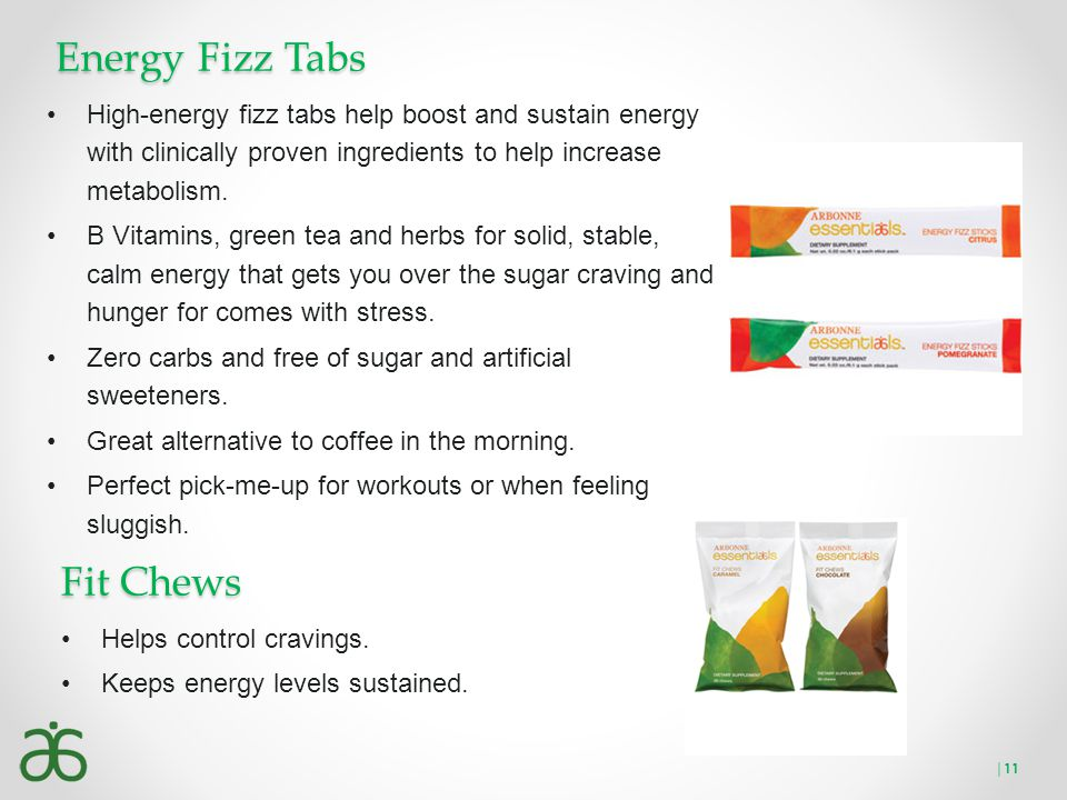 Energy Fizz Tabs Fit Chews