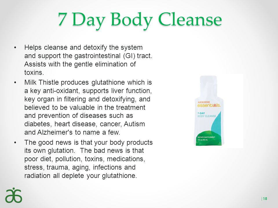7 Day Body Cleanse Helps cleanse and detoxify the system and support the gastrointestinal (GI) tract. Assists with the gentle elimination of toxins.