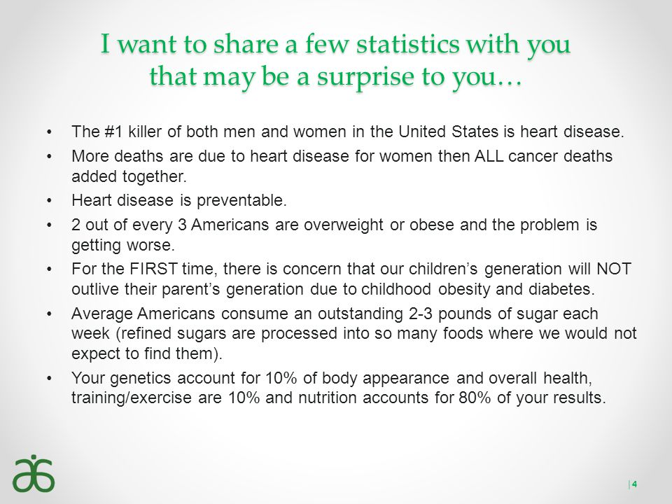 I want to share a few statistics with you that may be a surprise to you…