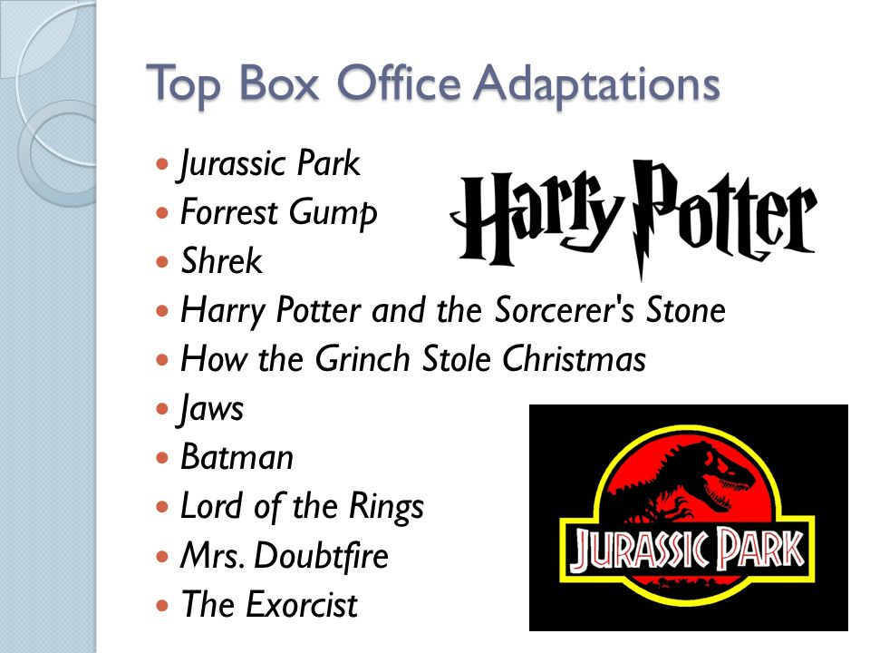 Top Box Office Adaptations