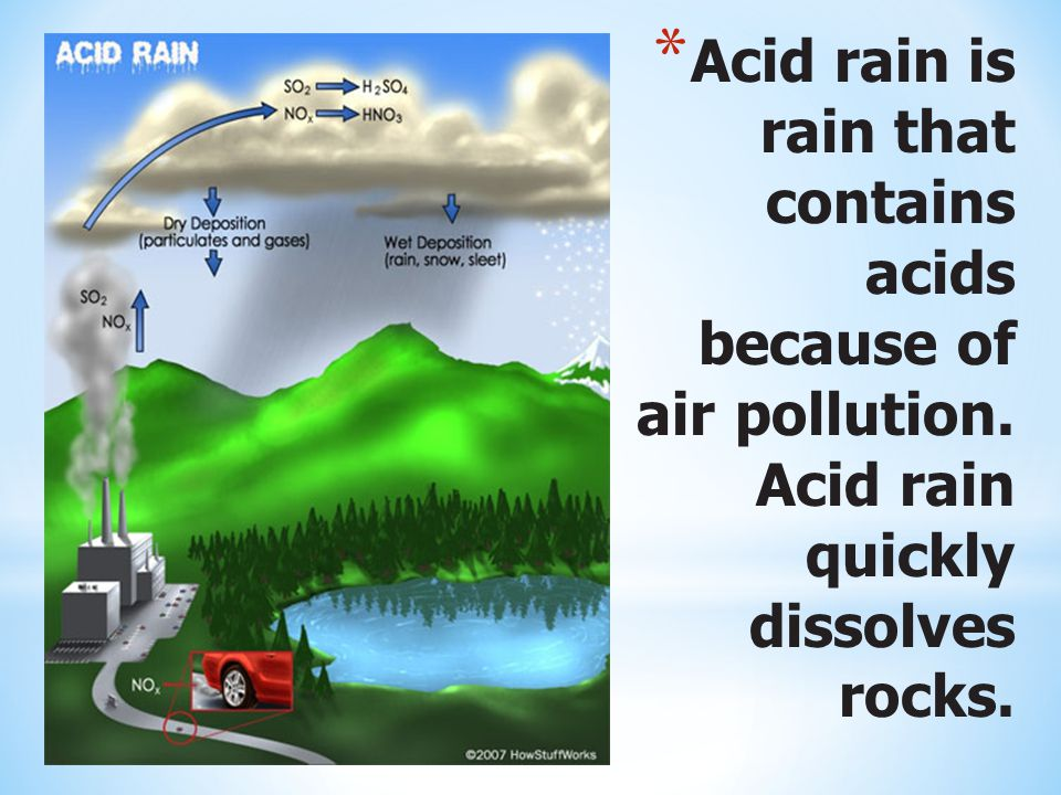 Acid rain is rain that contains acids because of air pollution