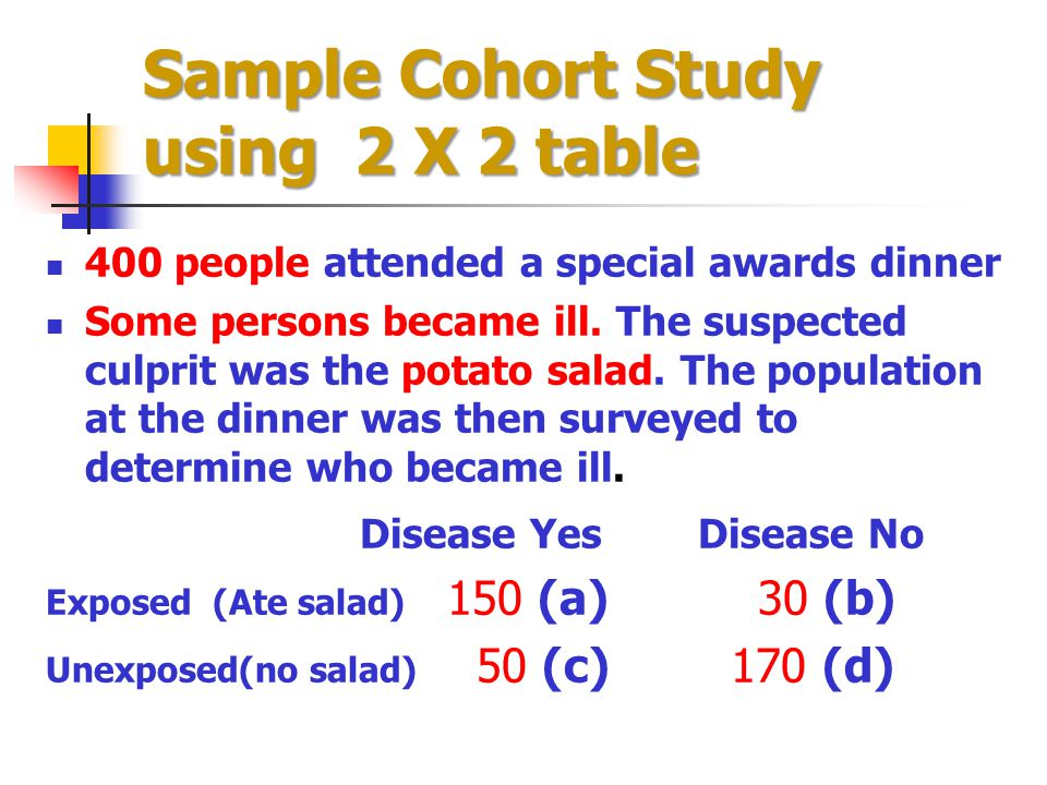 Sample Cohort Study using 2 X 2 table