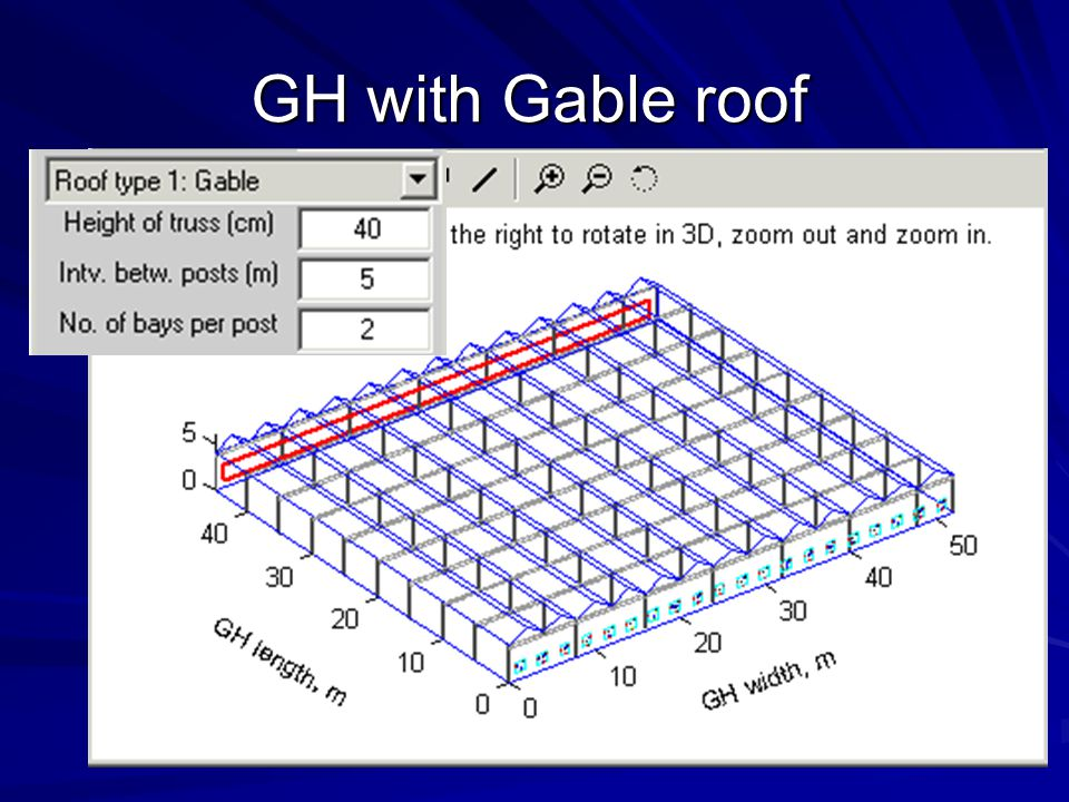 GH with Gable roof