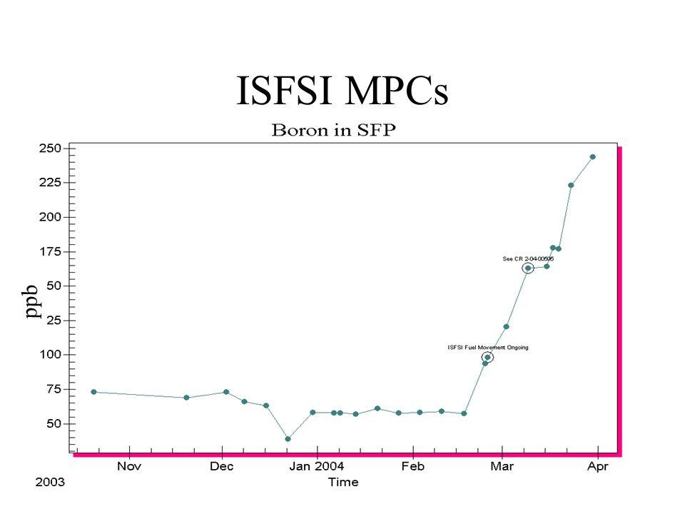 ISFSI MPCs ppb