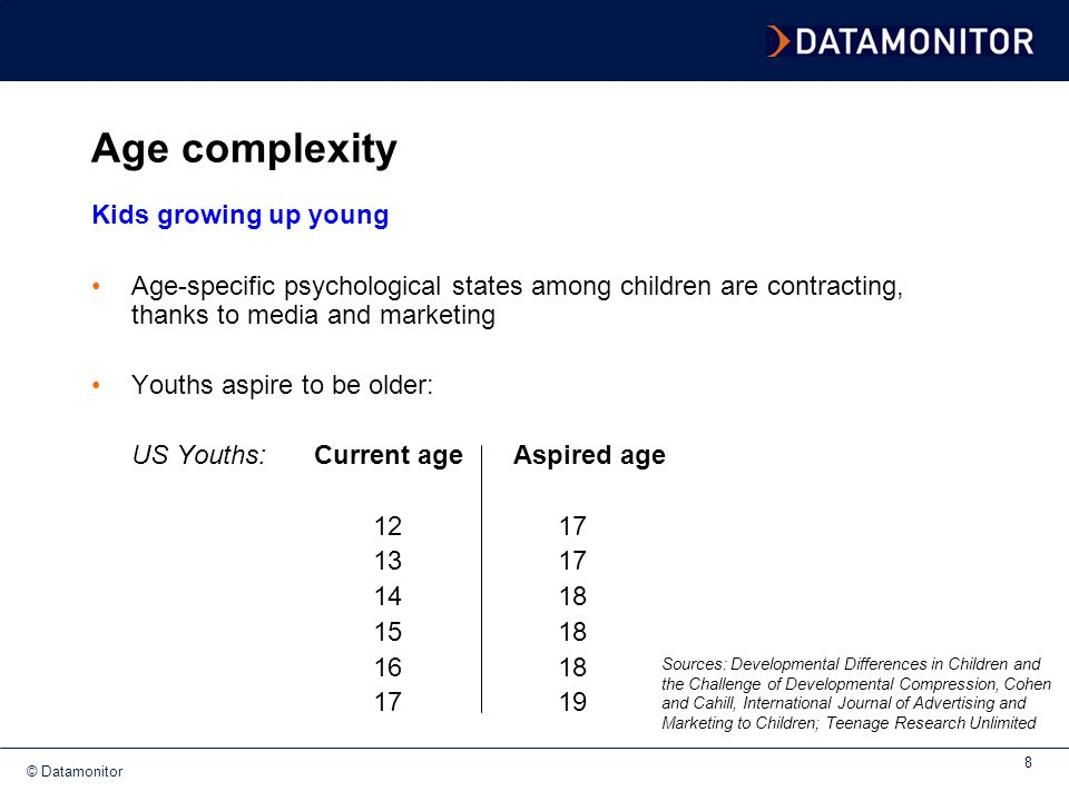 Age complexity Kids growing up young