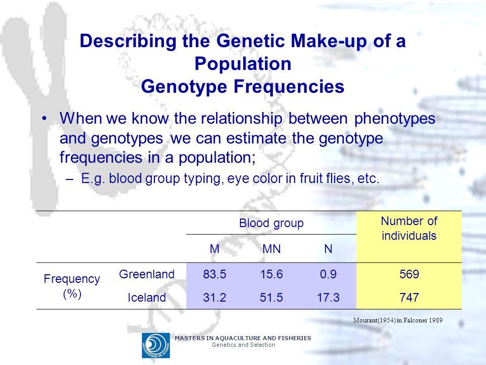 Describing the Genetic Make-up of a Population Genotype Frequencies