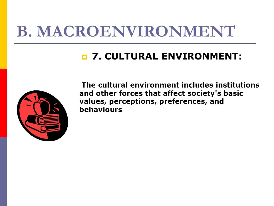 B. MACROENVIRONMENT 7. CULTURAL ENVIRONMENT: