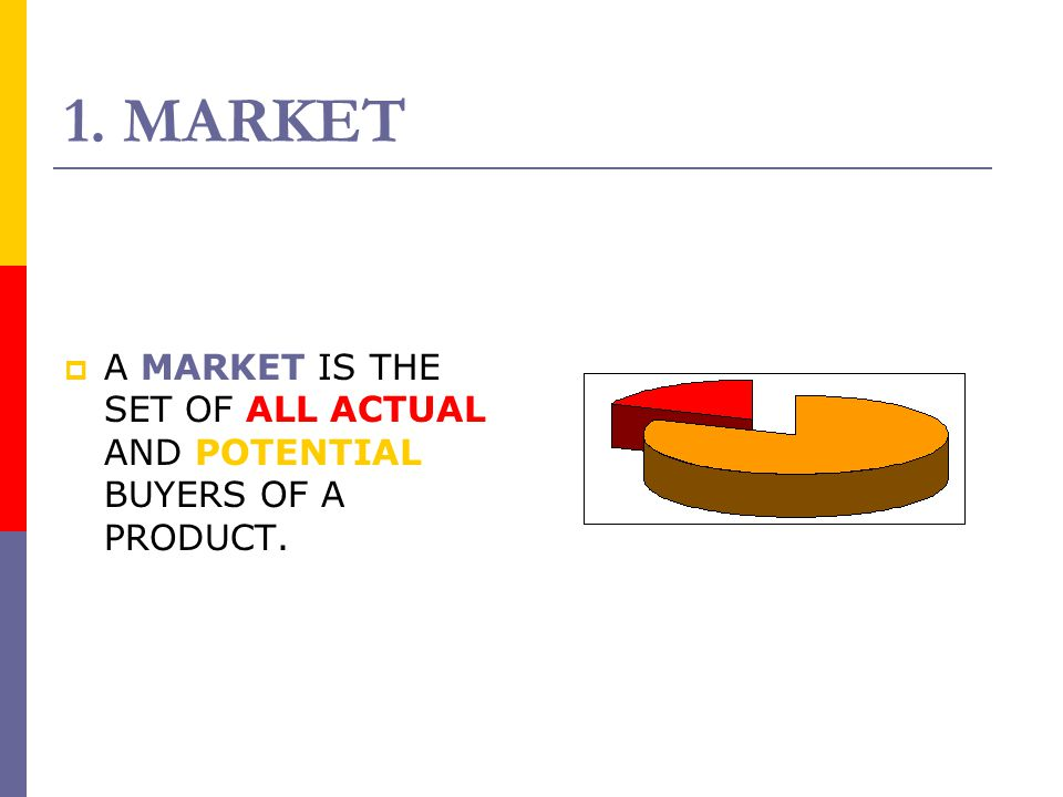 1. MARKET A MARKET IS THE SET OF ALL ACTUAL AND POTENTIAL BUYERS OF A PRODUCT.