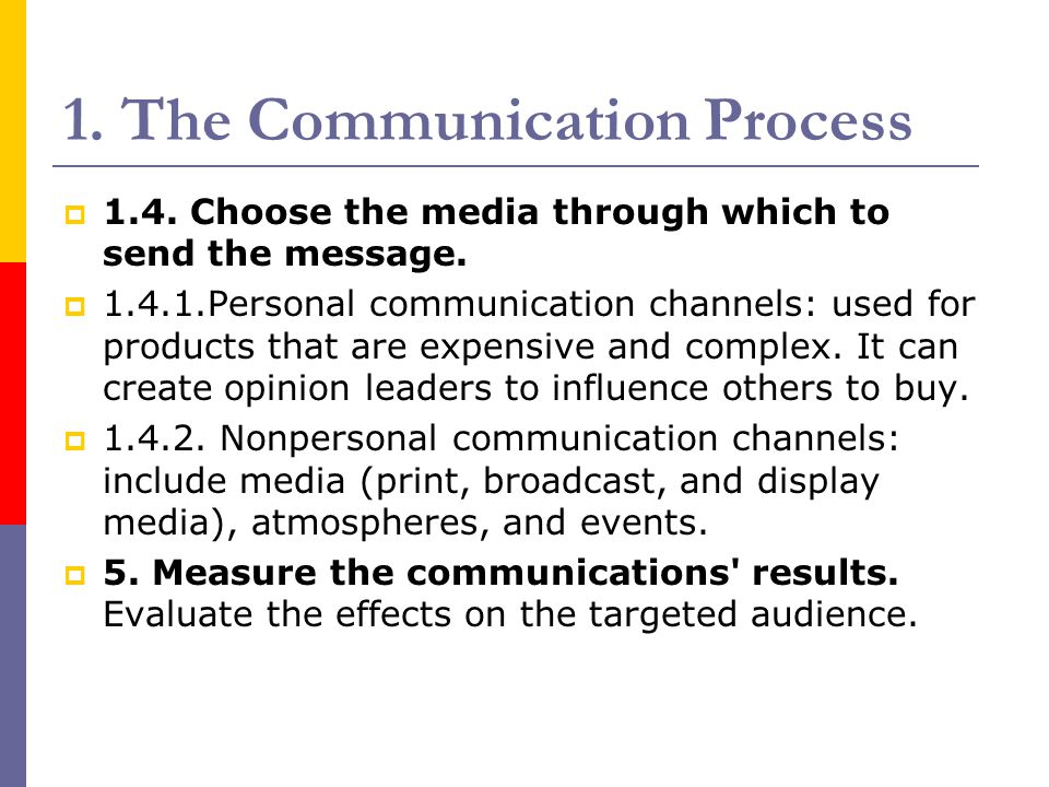 1. The Communication Process