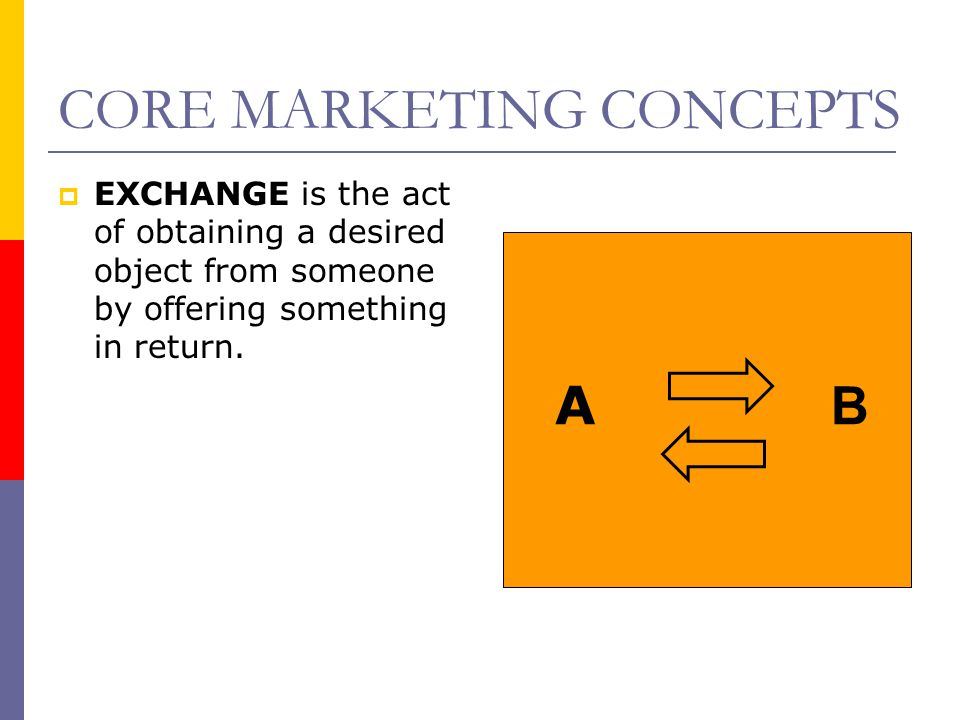 CORE MARKETING CONCEPTS