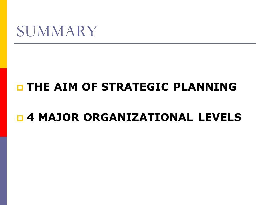 SUMMARY THE AIM OF STRATEGIC PLANNING 4 MAJOR ORGANIZATIONAL LEVELS