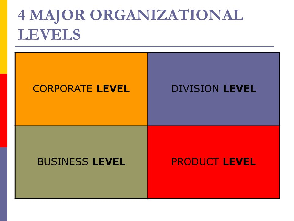 4 MAJOR ORGANIZATIONAL LEVELS