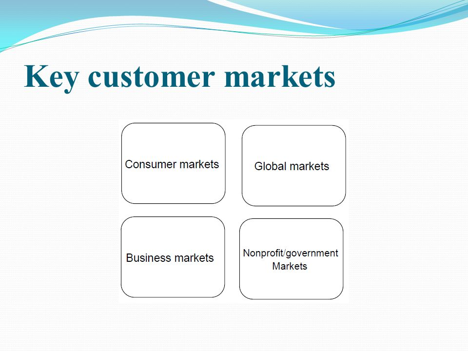 Key customer markets