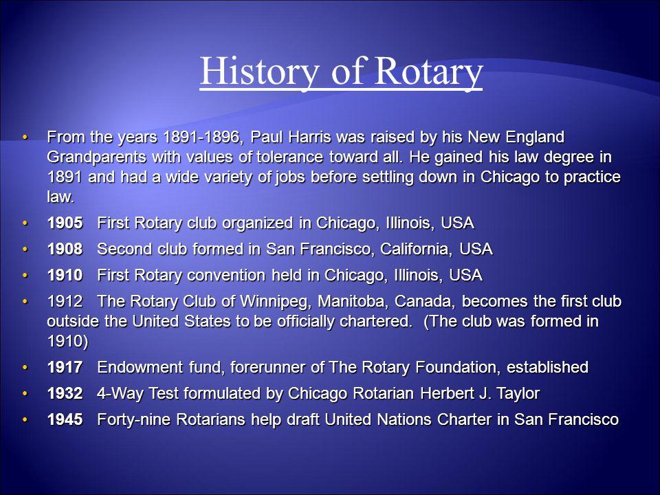 History of Rotary