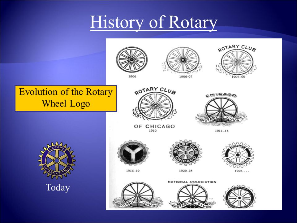 Evolution of the Rotary Wheel Logo
