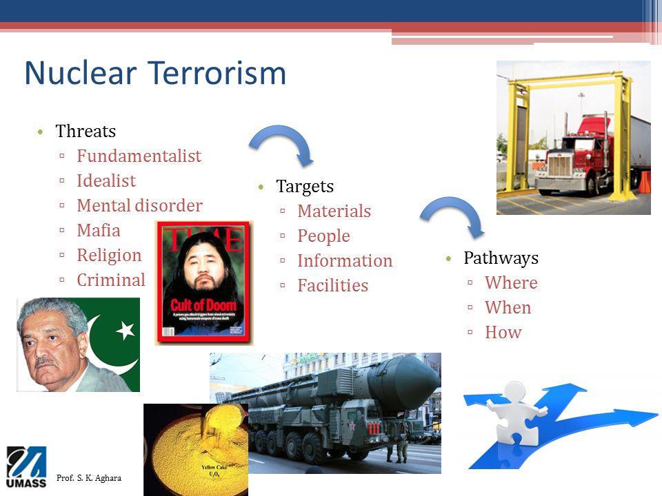 Nuclear Terrorism Threats Fundamentalist Idealist Mental disorder