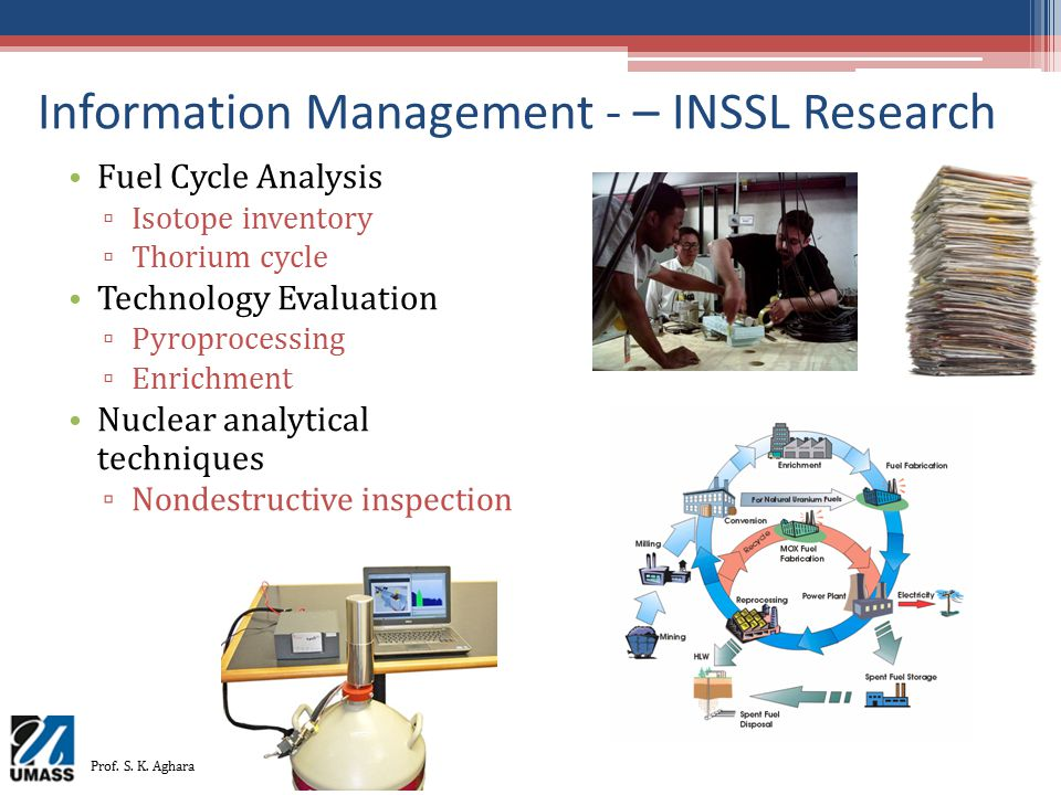 Integrated Approach to Nuclear Security and Safeguards ...