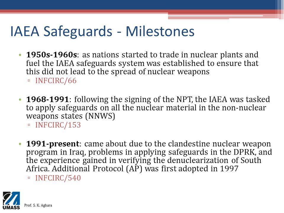 IAEA Safeguards - Milestones
