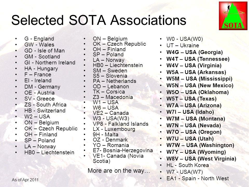 Selected SOTA Associations