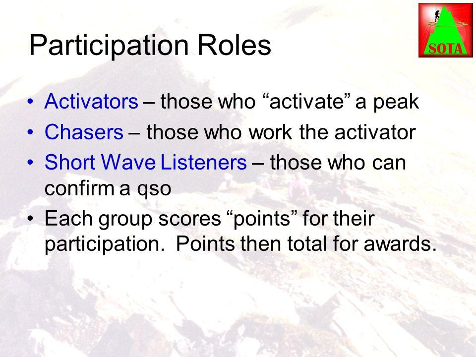 Participation Roles Activators – those who activate a peak