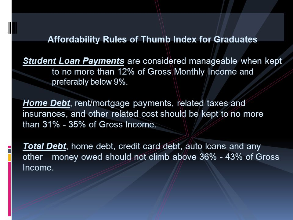 Affordability Rules of Thumb Index for Graduates