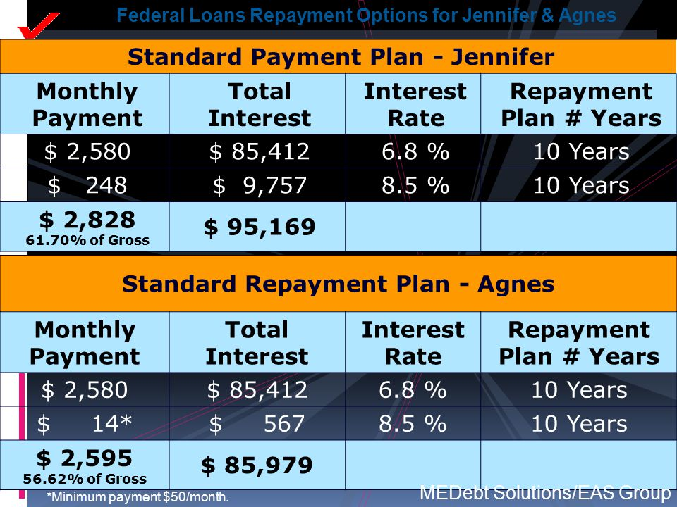 Standard Payment Plan - Jennifer Monthly Payment Total Interest