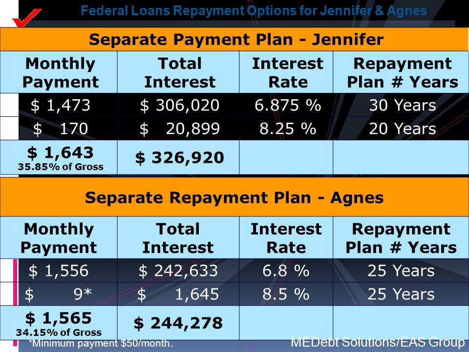 Separate Payment Plan - Jennifer Monthly Payment Total Interest