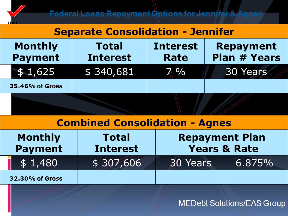 Separate Consolidation - Jennifer Monthly Payment Total Interest