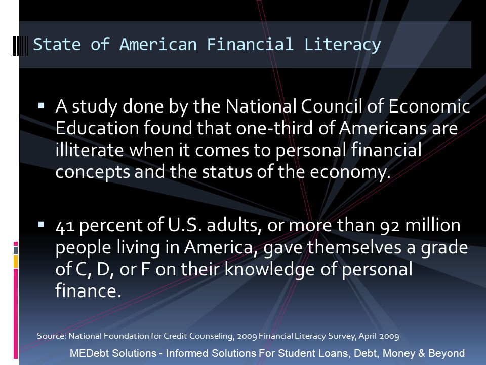 State of American Financial Literacy
