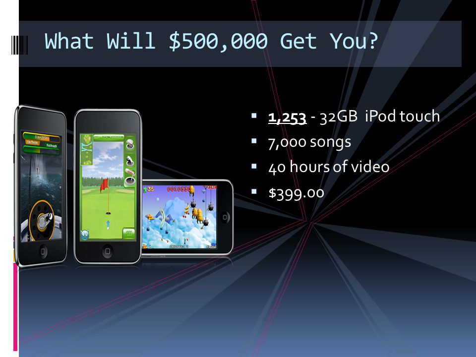 What Will $500,000 Get You 1,253 - 32GB iPod touch 7,000 songs