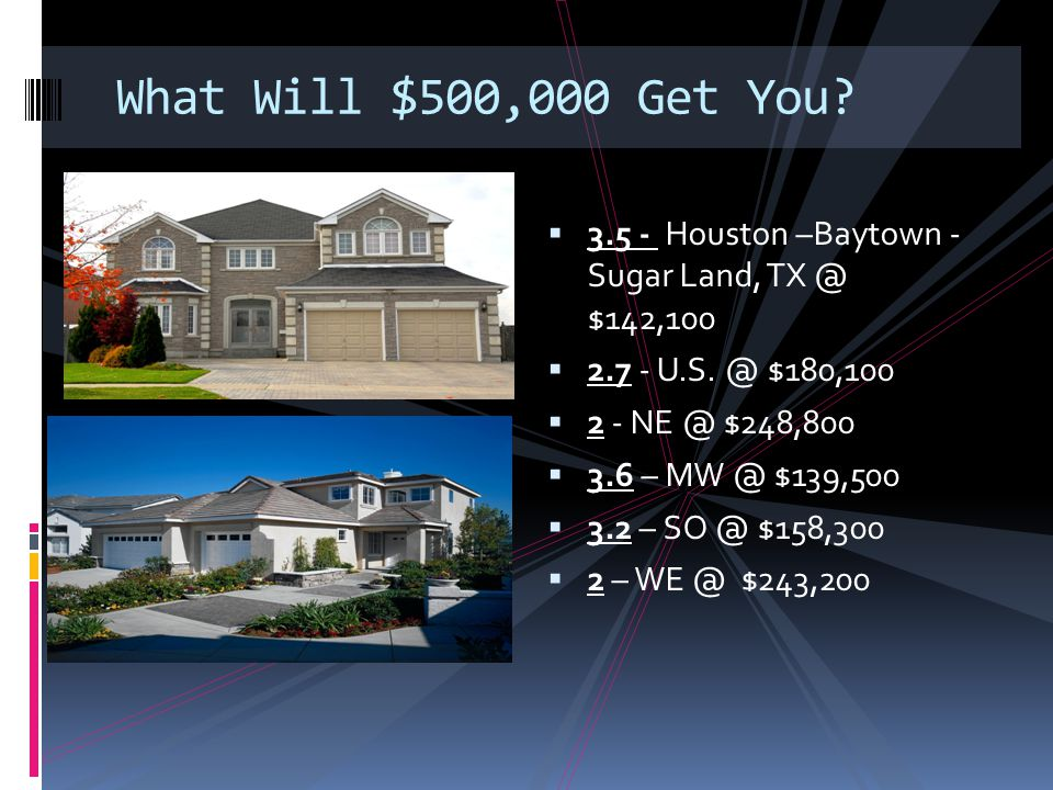 What Will $500,000 Get You 3.5 - Houston –Baytown - Sugar Land, TX @ $142,100. 2.7 - U.S. @ $180,100.