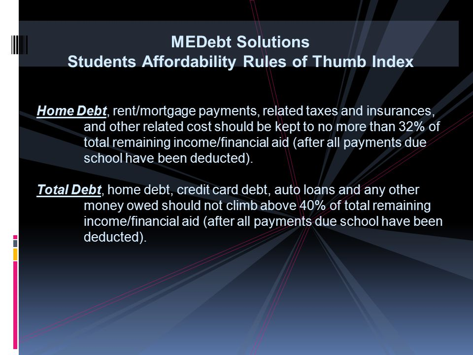 Students Affordability Rules of Thumb Index