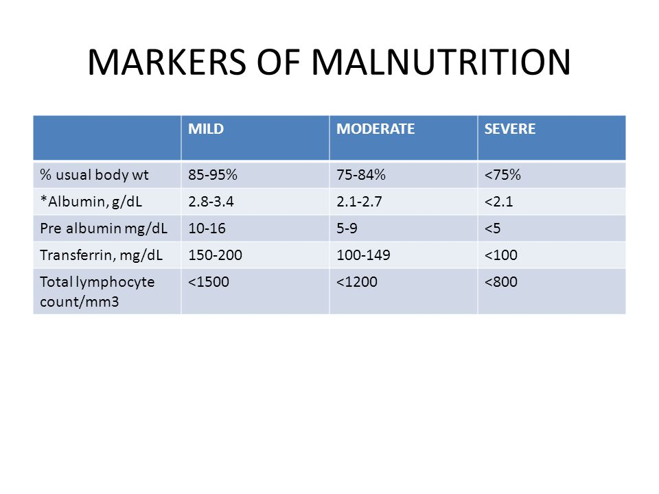 MARKERS OF MALNUTRITION