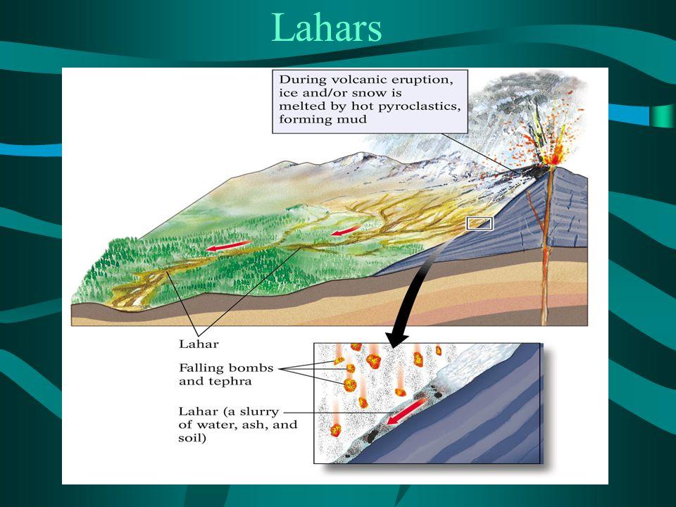 Lahars
