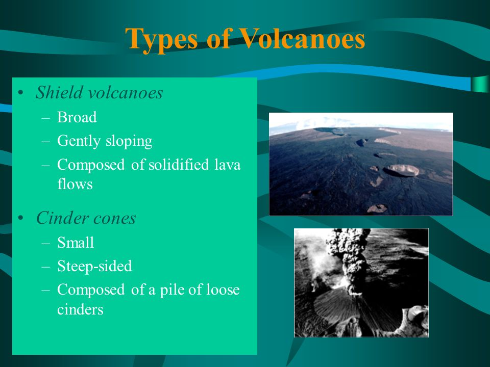 Types of Volcanoes Shield volcanoes Cinder cones Broad Gently sloping