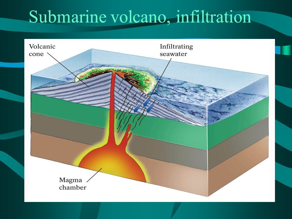 Submarine volcano, infiltration