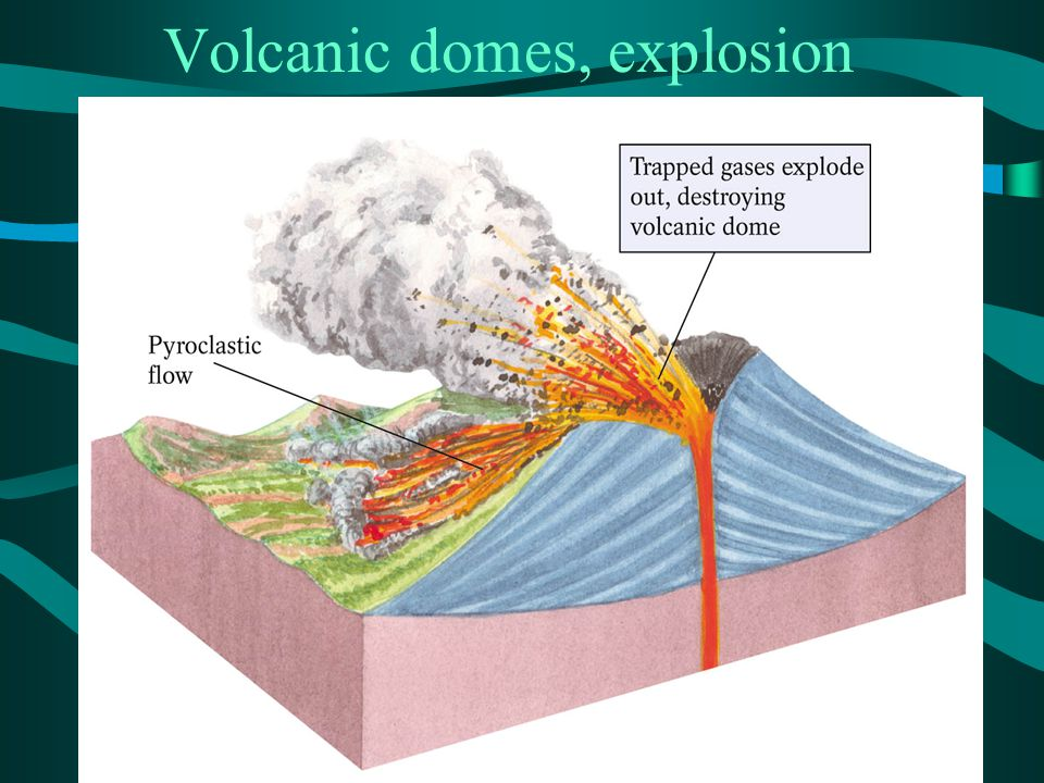 Volcanic domes, explosion