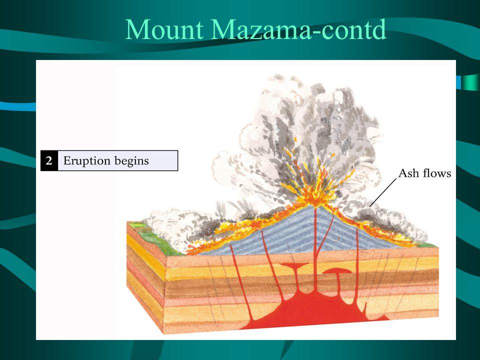 Mount Mazama-contd
