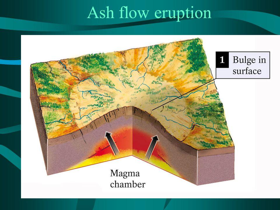 Ash flow eruption
