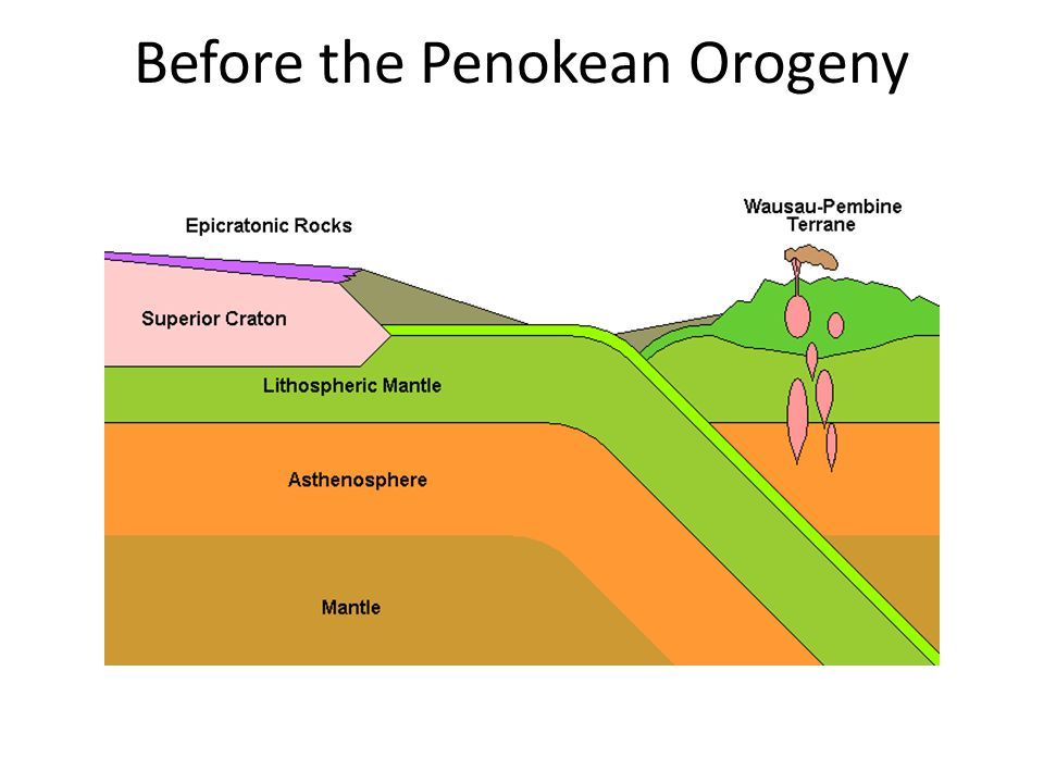 geology of the penokean orogen area Other articles where penokean orogeny is discussed: hudsonian orogeny: in   and the penokean orogeny in the southern part of the lake superior region.