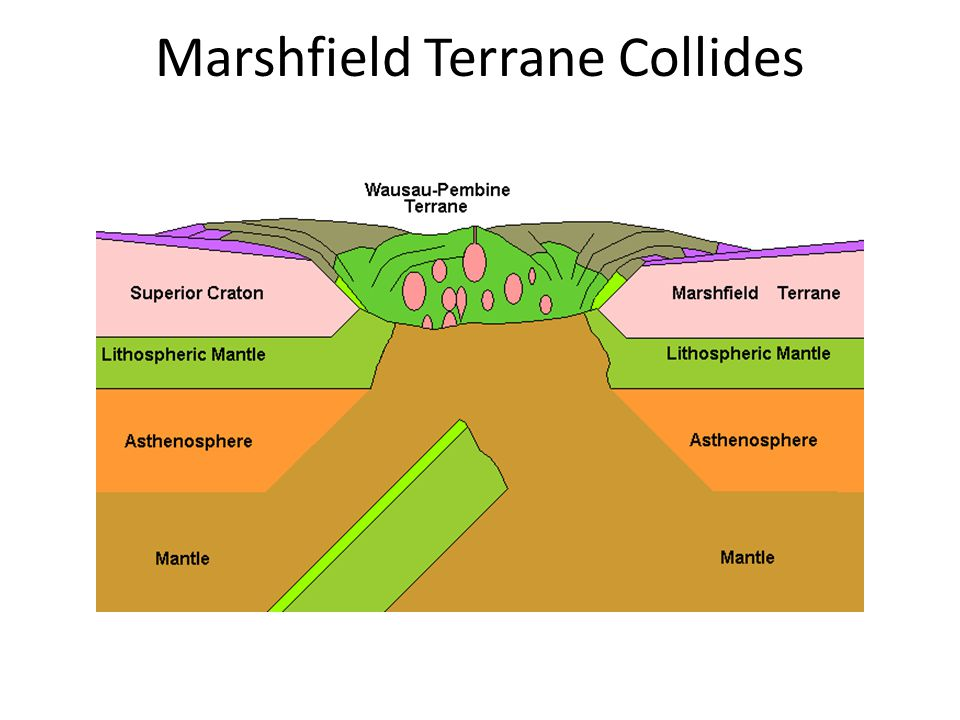 Marshfield Terrane Collides