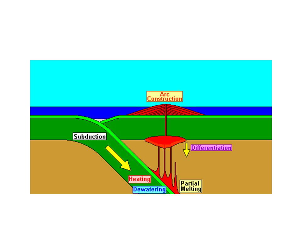 Water doesn t affect just the earth s surface but its deep interior as well.
