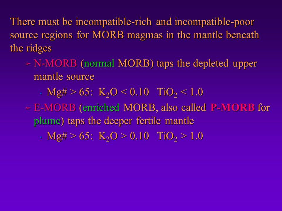 N-MORB (normal MORB) taps the depleted upper mantle source