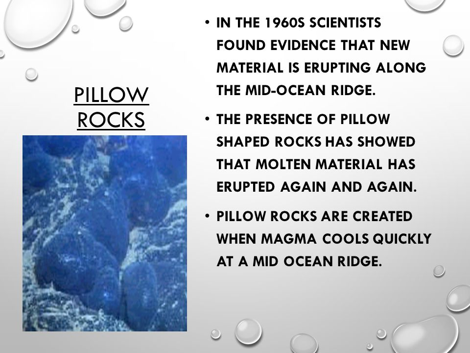 In the 1960s scientists found evidence that new material is erupting along the mid-ocean ridge.