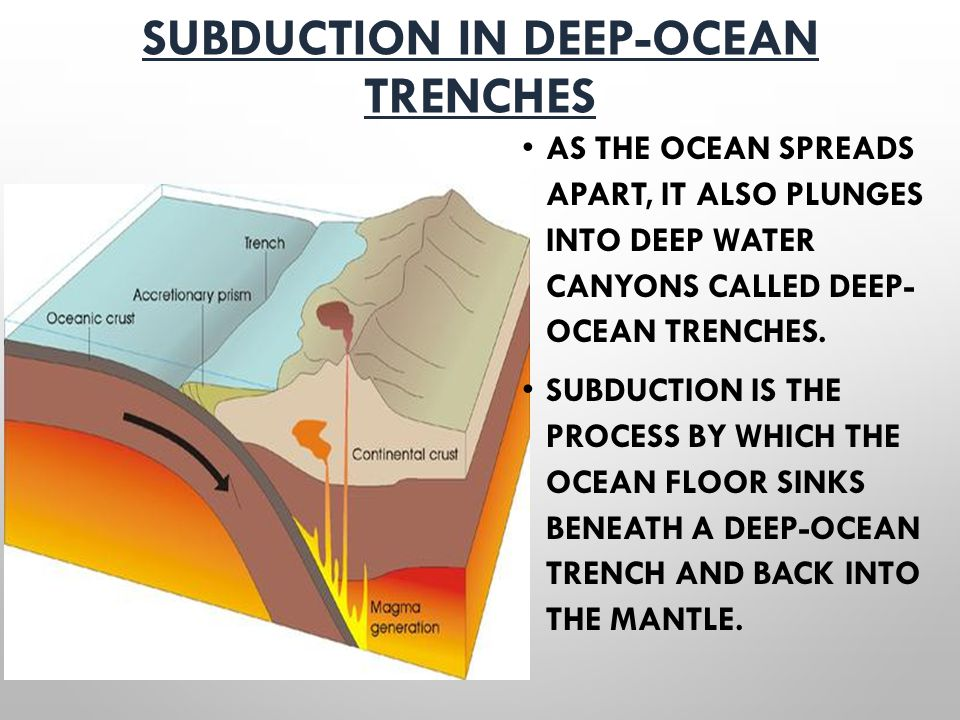 Subduction in Deep-Ocean Trenches