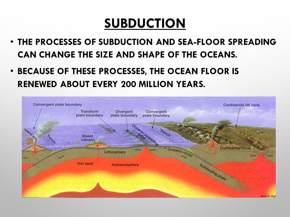 Sea Floor Spreading And Continental Drift Ppt Video Online Download
