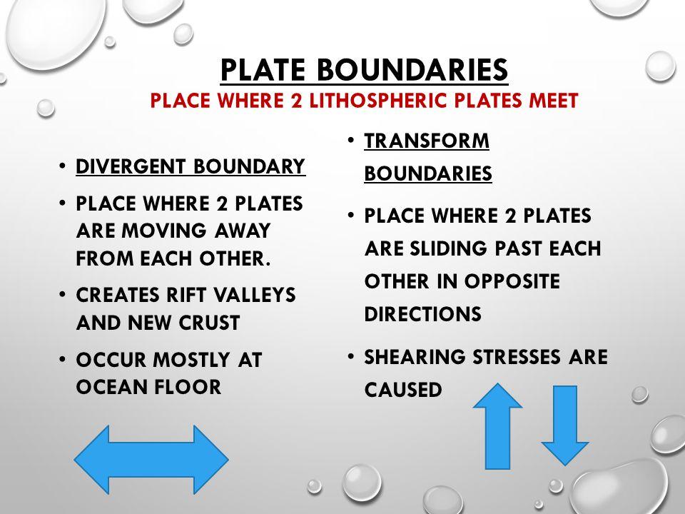 Plate Boundaries Place where 2 lithospheric plates meet